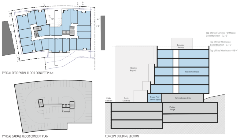 160825_PERCH Plans and Section